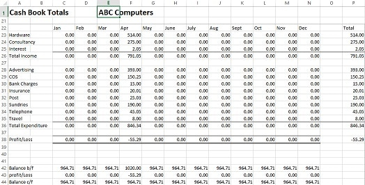 Free Excel cash book example for business