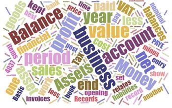 Accounting Terms word cloud