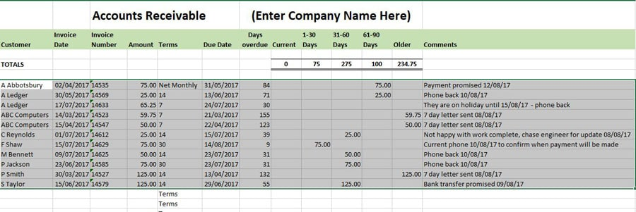 aged debtors template customer