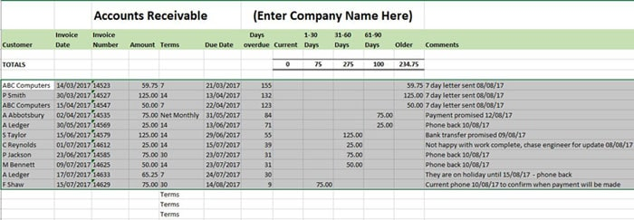 accounts receivable ledger template aged debtors