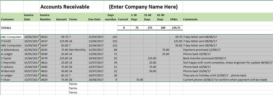 Accounts receivable ledger template sort