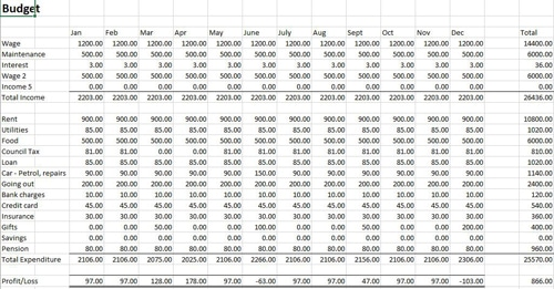 Person Budget Template free excel spreadsheet