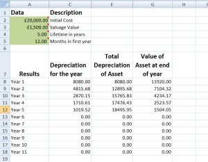 Depreciation Reducing Balance Method