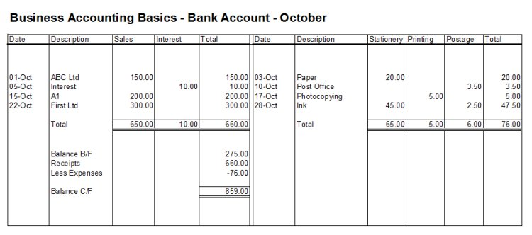 single entry bookkeeping example