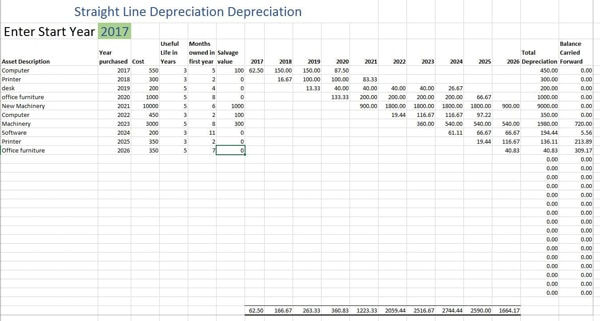 straight line depreciation schedule template personal monthly