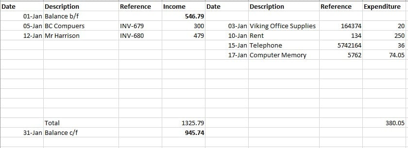Simple Cash Book Example